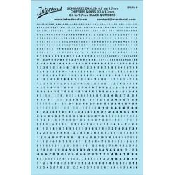 Chiffres noirs, diverses polices, de 0.7 à 1.7 mm