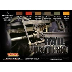 Rail Weathering