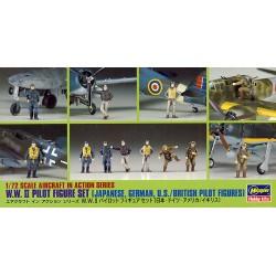 Pilot Figure Set, WWII 1/72